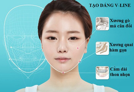 Làm thế nào để có khuôn mặt thon gọn cân đối? 1