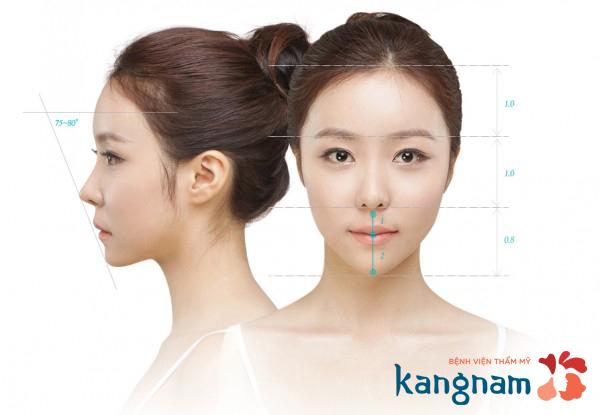 Phẫu thuật độn cằm Hàn Quốc tạo mặt đẹp chuẩn tỉ lệ vàng