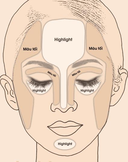 """""""Make up"""" cho khuôn mặt tròn thon gọn, cuốn hút 2"""