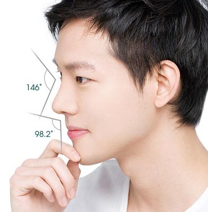 Phẫu thuật thẩm mỹ khuôn mặt cho nam giới
