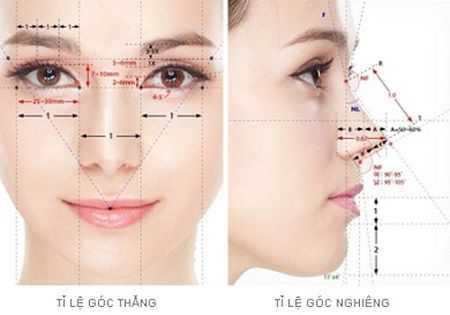 Khuôn mặt V-line là gì 1